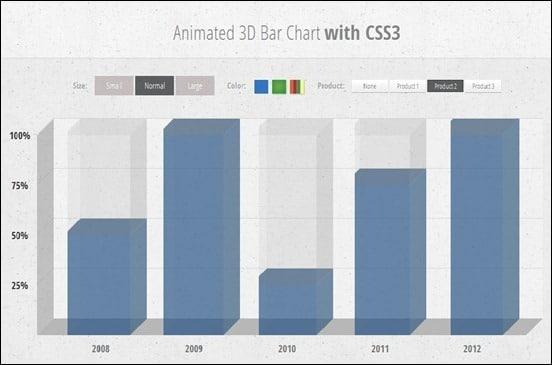 Create an animated 3d bar chart using CSS3