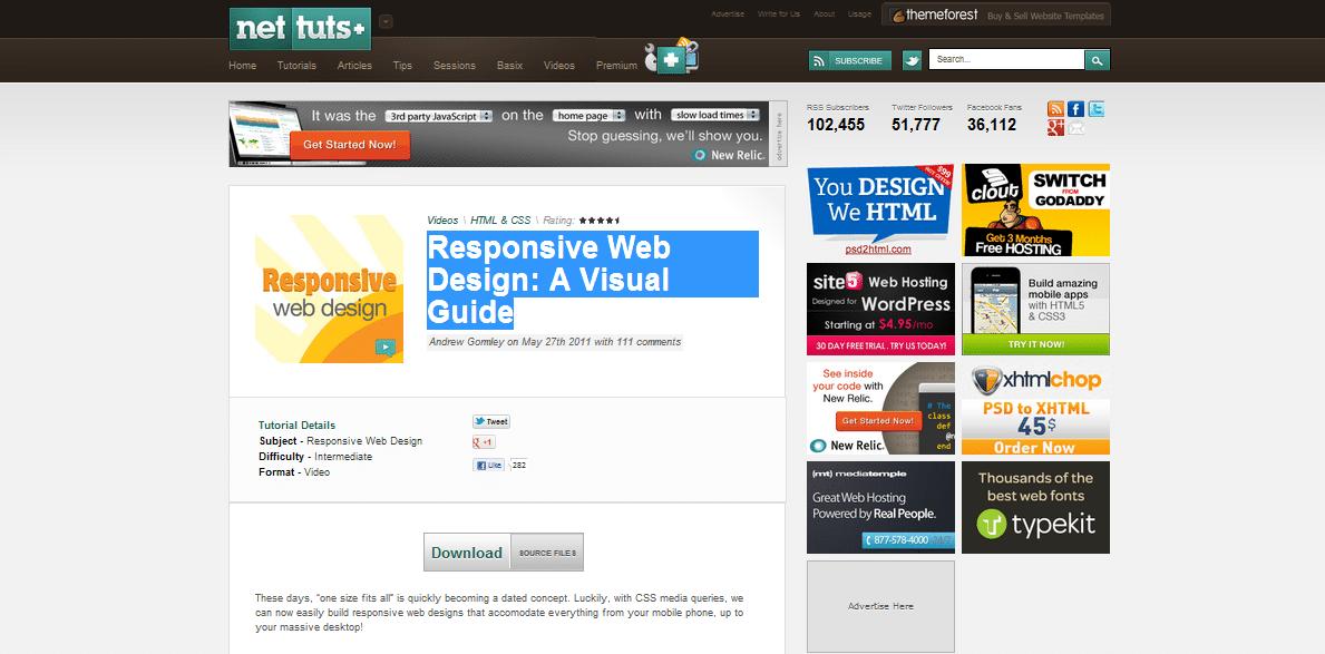 Responsive Web Design A Visual Guide