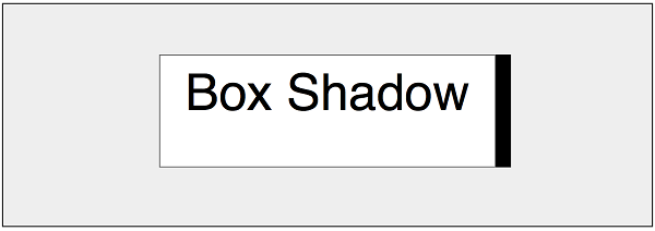 box-shadow-right