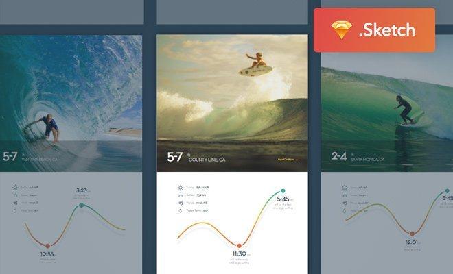 Surf UI Kit Sketch Freebies