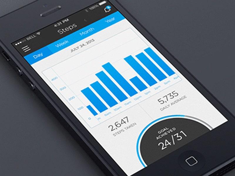 Fitness UI Mobile Charts
