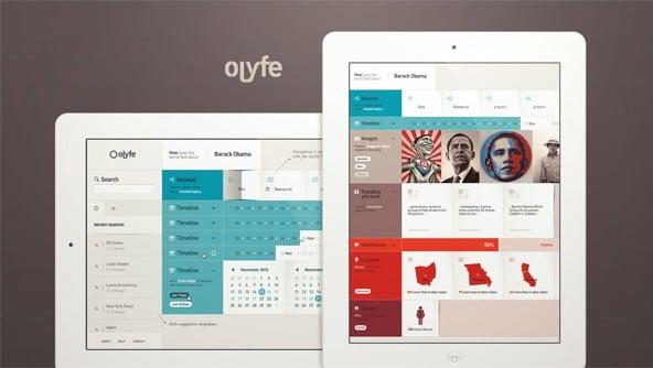 Olyfe dashboard