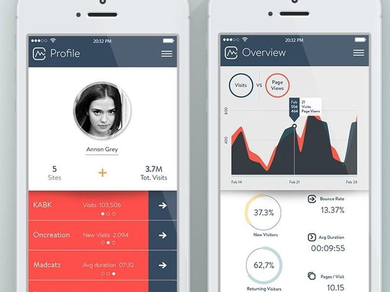 Soft Analytics Modern UI Mobile Charts