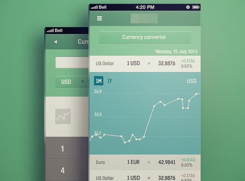 Tiny UI Mobile Charts