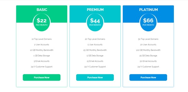 Edge-Pricings