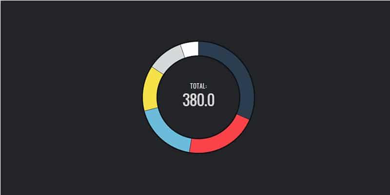 SVG Doughnut chart animation tooltip