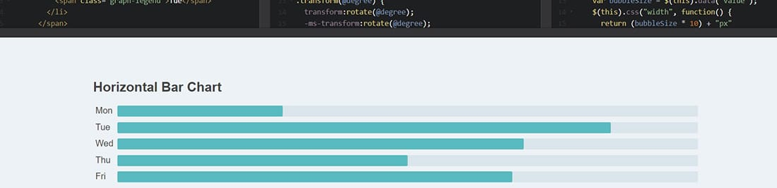 HTML Graphs