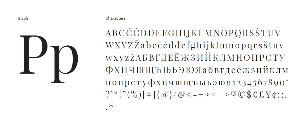Playfair-Display--- Best Google Fonts