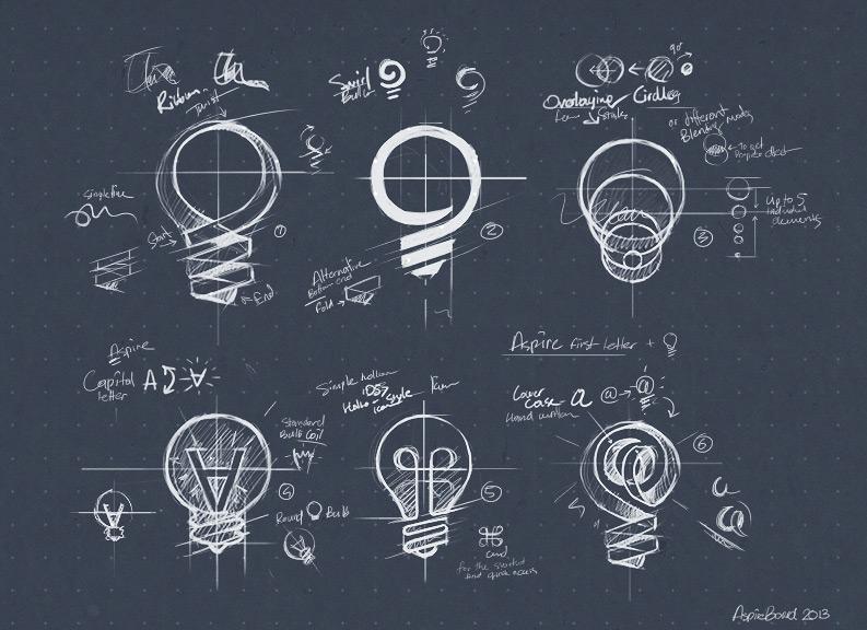 AspireBoard-sketches-by-Eddie-Lobanovskiy---Dribbble